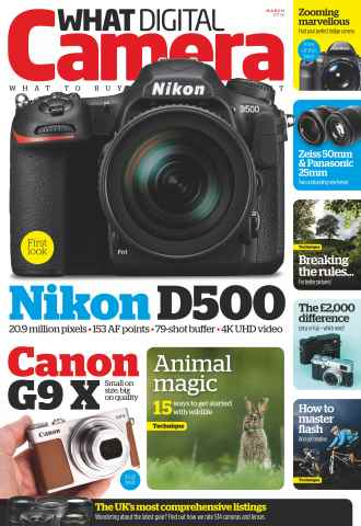 What Digital Camera issue March 2016