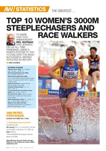 Athletics Weekly Preview 40